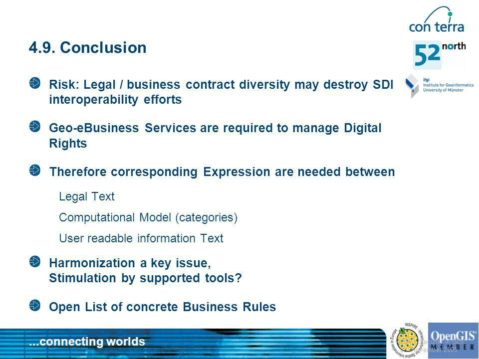 4.9. ConclusionRisk: Legal / business contract diversity may destroy SDI interoperability efforts.