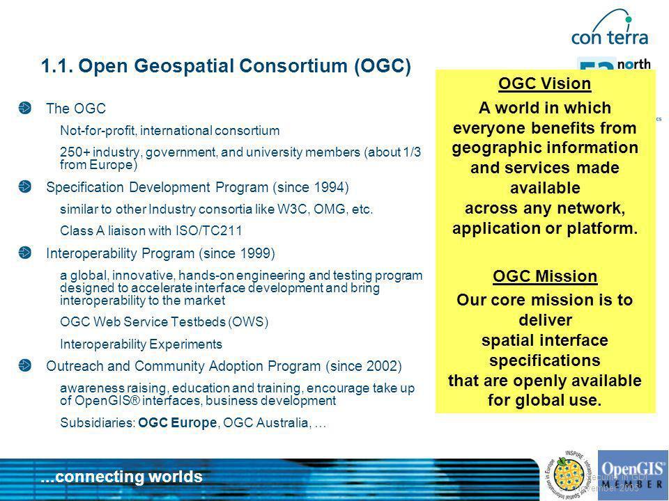 1.1. Open Geospatial Consortium (OGC)