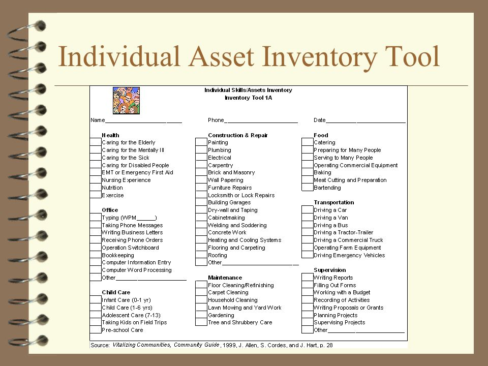 Asset Mapping Locating The Gifts In Your Community Ppt