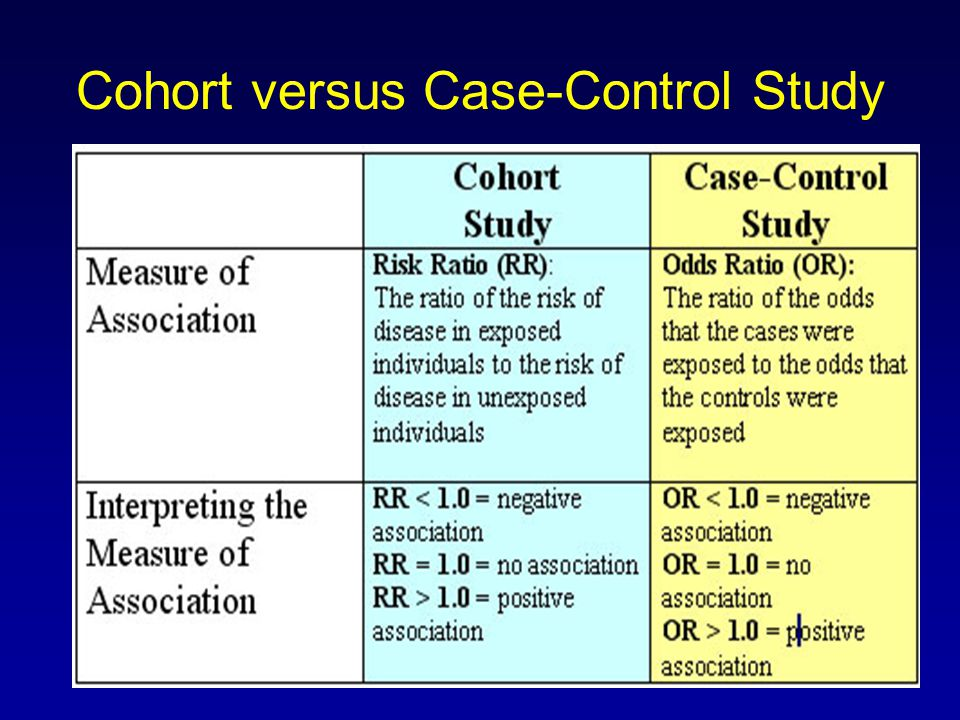 case controlled study vs cohort Assessing risk of bias in cohort studies  however, observational studies may usefully be classified as either cohort or case-control studies.