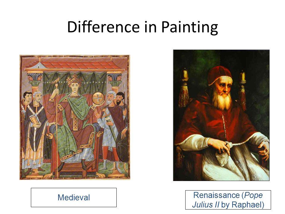 Difference in Painting