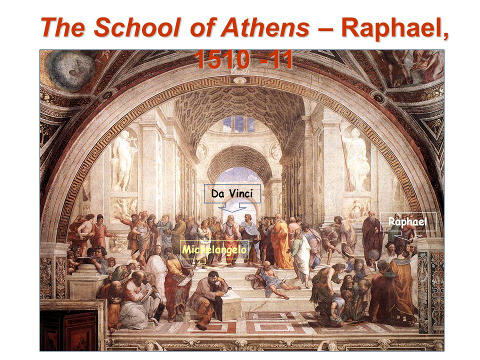 The School of Athens – Raphael,