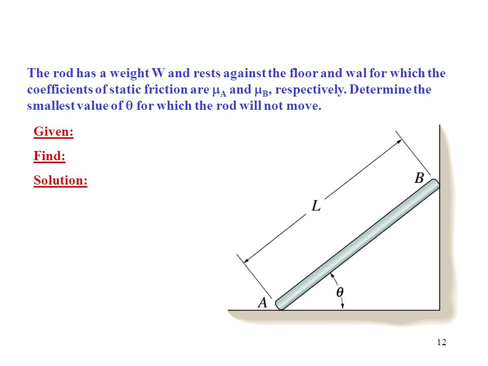 The rod has a weight W and rests against the floor and wal for which the coefficients of static friction are mA and mB, respectively. Determine the smallest value of q for which the rod will not move.