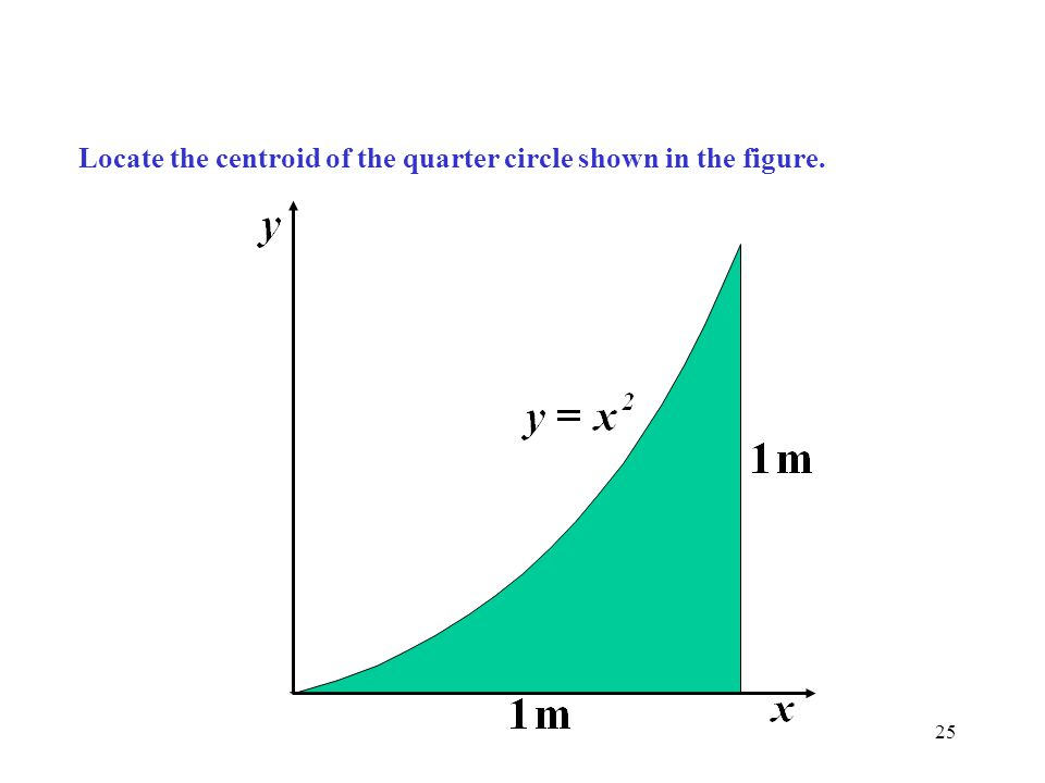 Locate the centroid of the quarter circle shown in the figure.