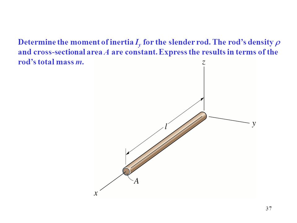 Determine the moment of inertia Iy for the slender rod