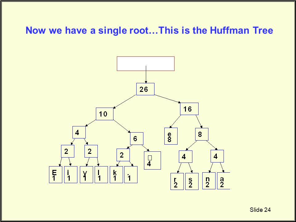 huffman single parents Navigate life texas was developed by parents, for parents this site provides a single access for self-advocates, professionals.
