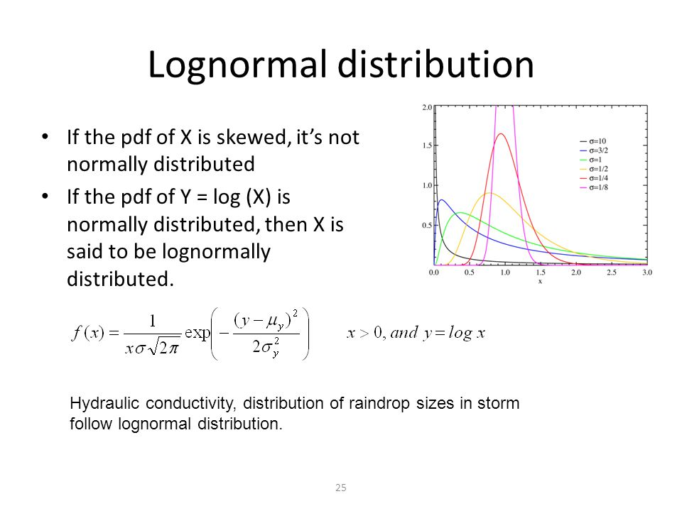 integral of log pdf distribution