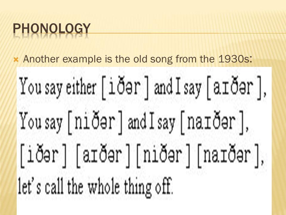 Dr Ansa Hameed Phonology1 Ppt Video Online Download
