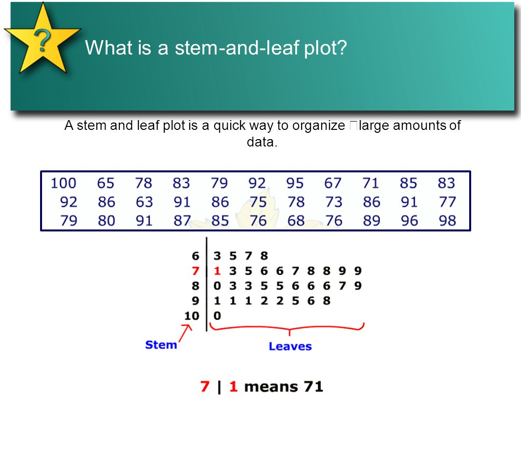A Stem And Leaf Plot Is A Quick Way Toanize Large Amounts Of Data 84  Calculator Mean Median Mode How To Find