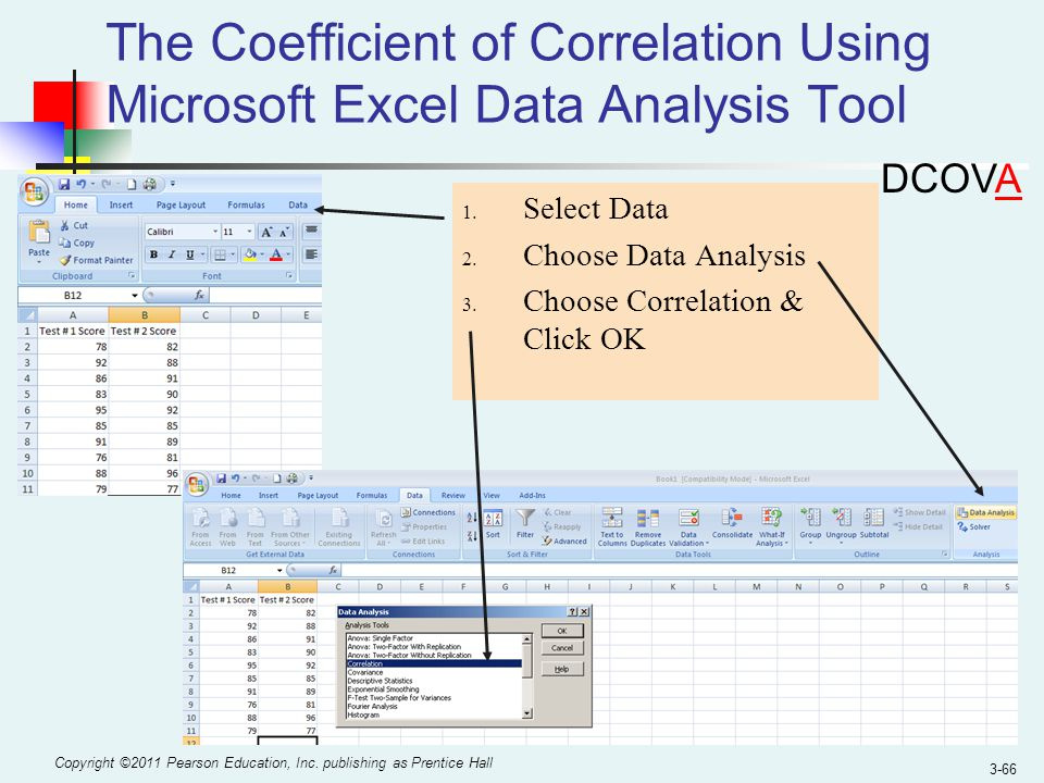 how to draw correlation data analysis