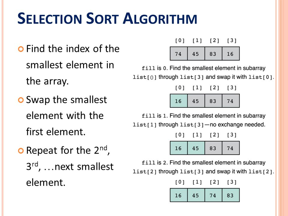 Sorting algorithm and array