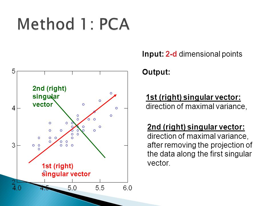 Method 1: PCA Input: 2-d dimensional points Output: