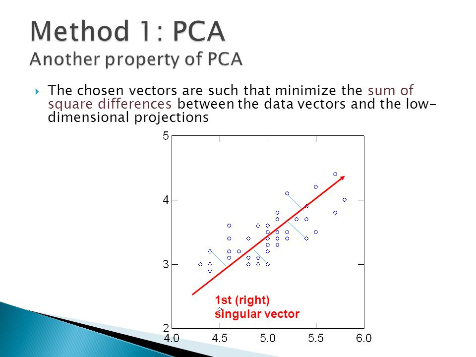 Method 1: PCA Another property of PCA