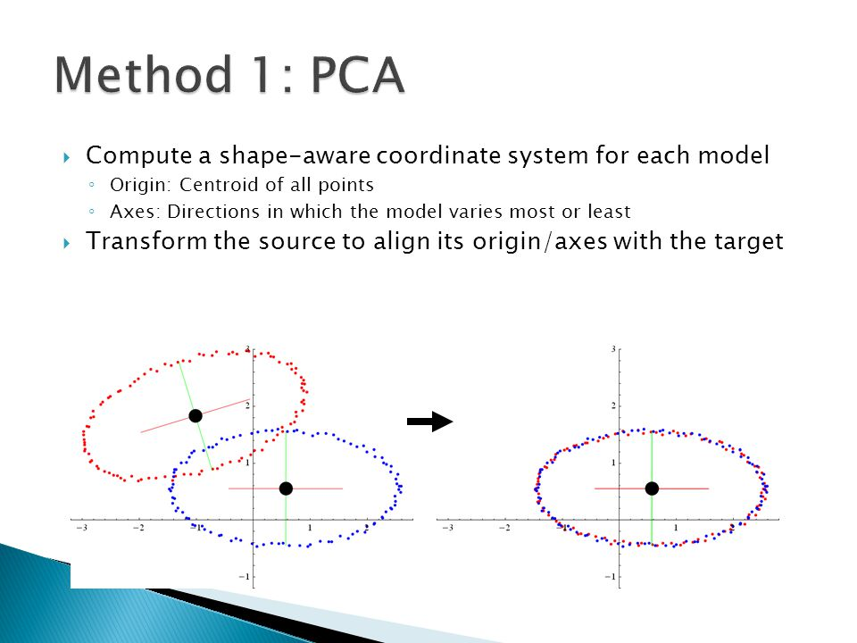 Method 1: PCA Compute a shape-aware coordinate system for each model