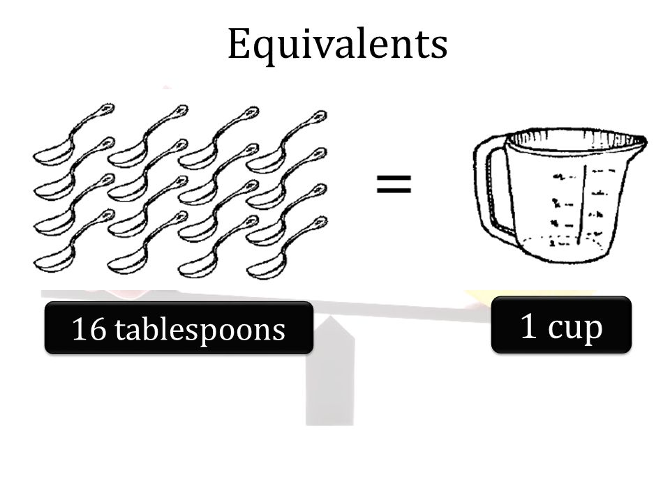 Length capacity weight temperature ppt download for 8 tablespoons to cups