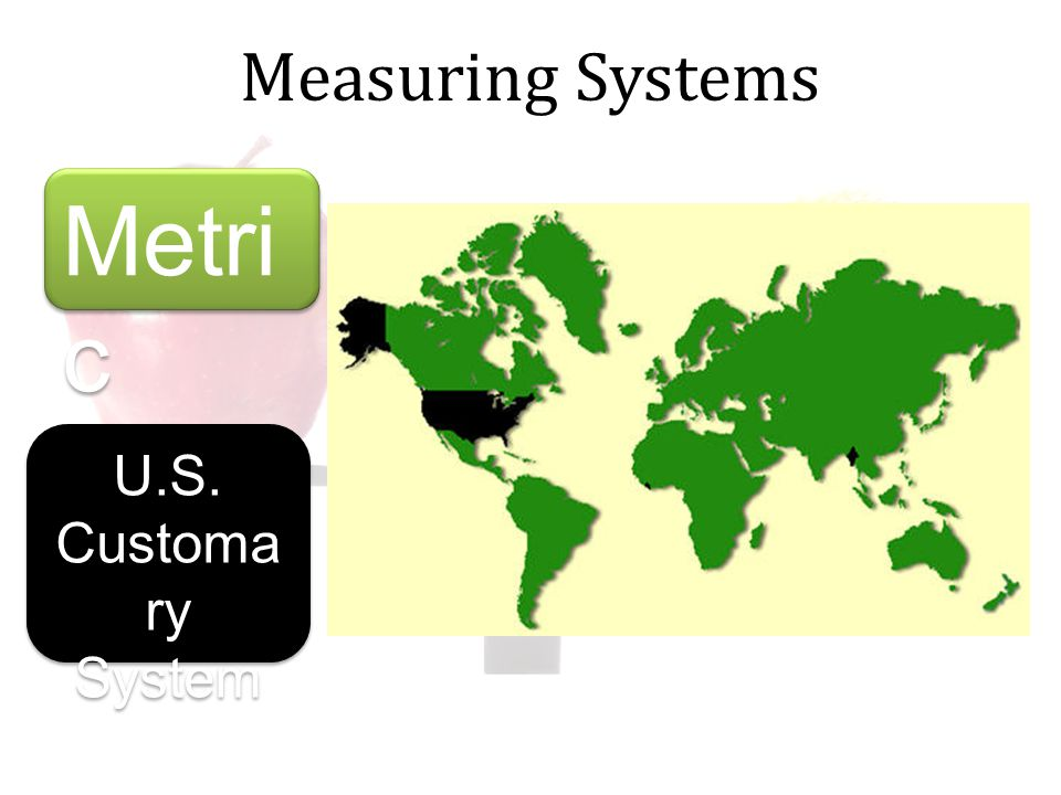 Length Capacity Weight Temperature Ppt Download - Map of us customary system