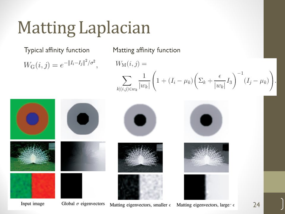 24 matting laplacian typical affinity function matting affinity function