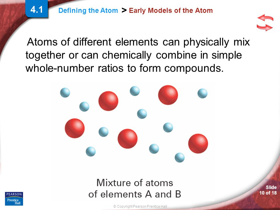 how to draw an atom of an element