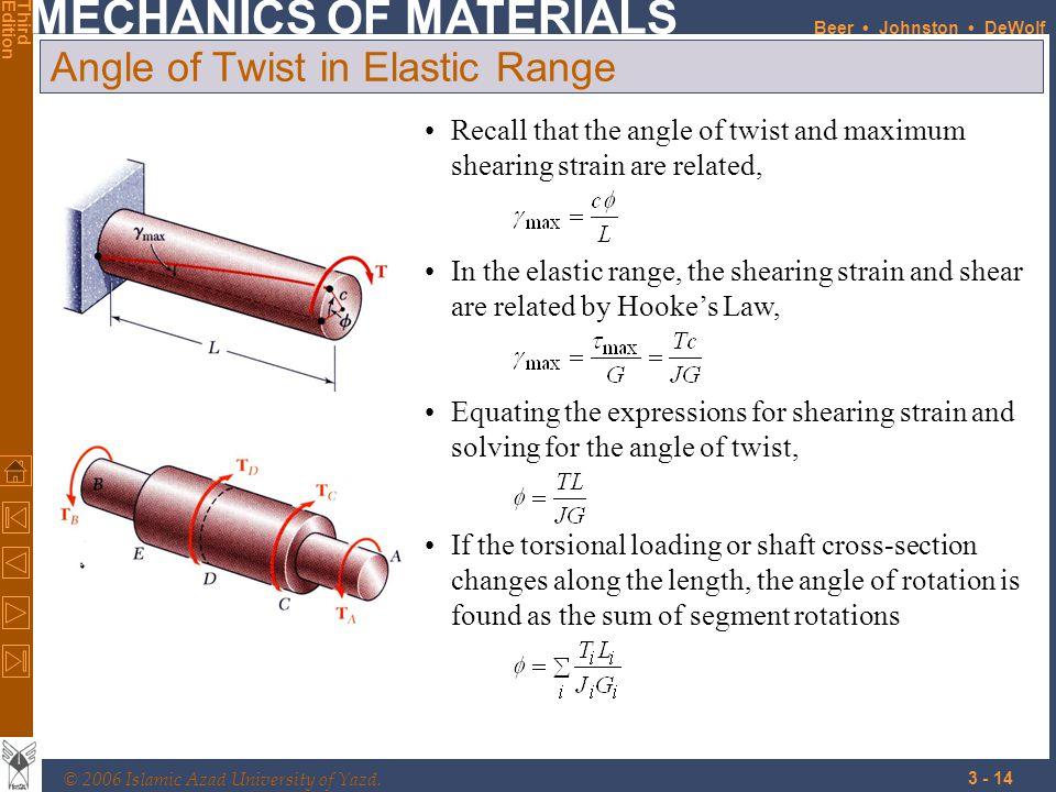 Angle of Twist in Elastic Range