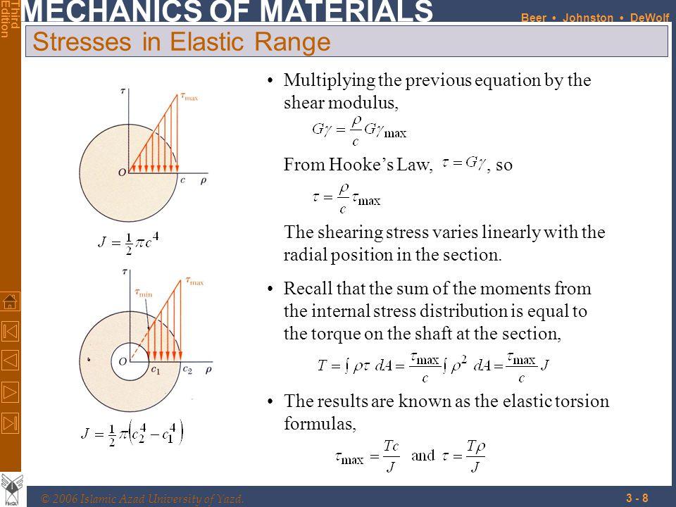 Stresses in Elastic Range