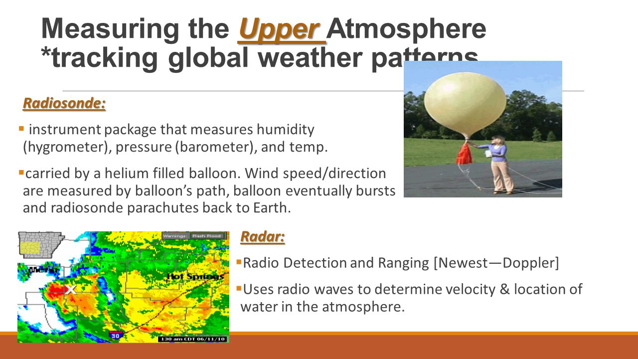 Measuring the Upper Atmosphere *tracking global weather patterns