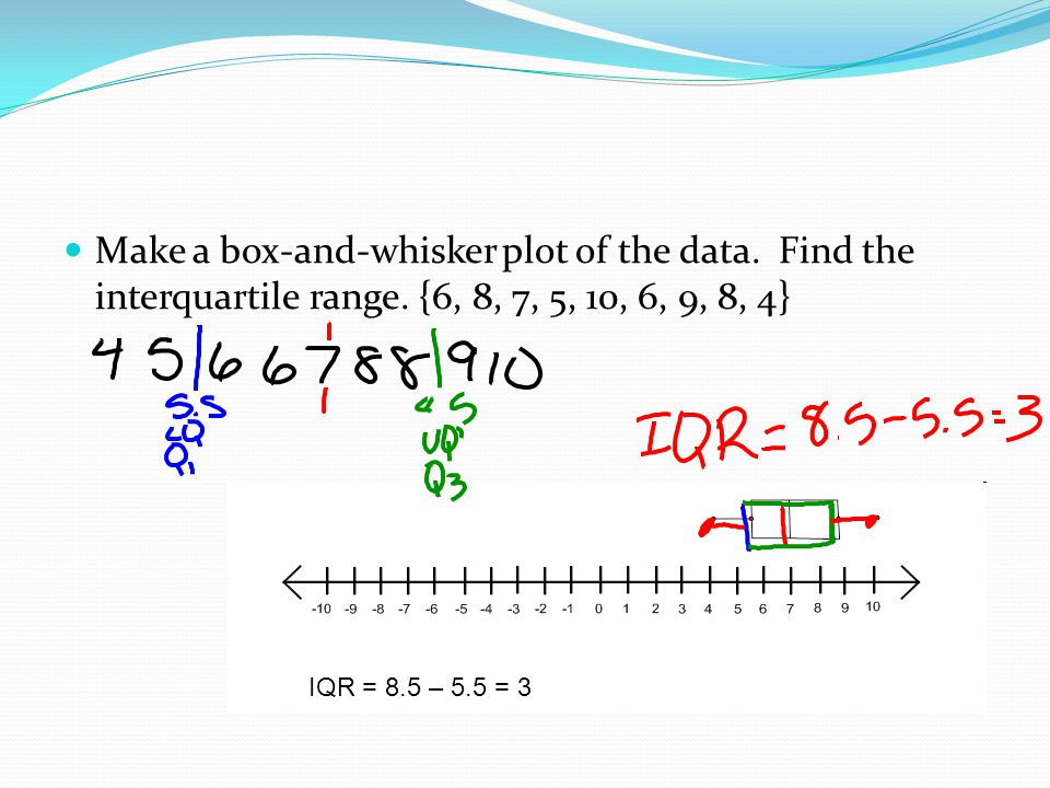 how to create a box and whisker plot online