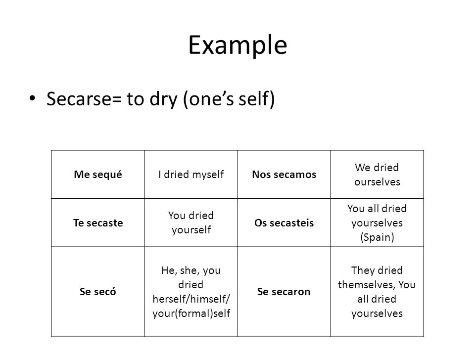 Example Secarse= to dry (one's self) Me sequé I dried myself