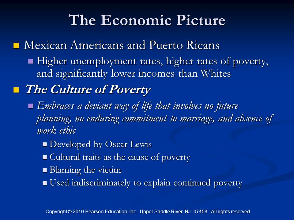 poverty culture thesis