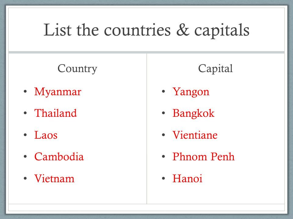 Mainland Southeast Asia Ppt Video Online Download - Country capital list