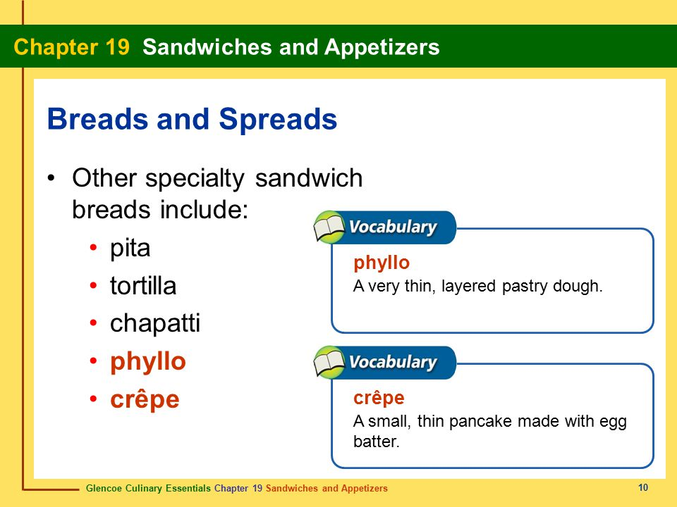 Breads and Spreads Other specialty sandwich breads include: pita