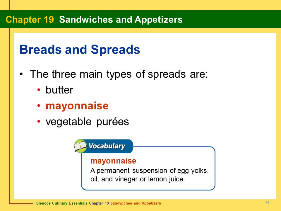 Breads and Spreads The three main types of spreads are: butter