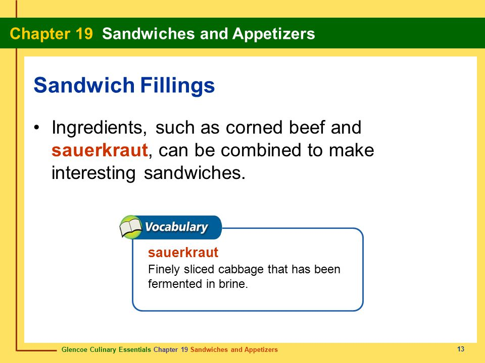 Sandwich Fillings Ingredients, such as corned beef and sauerkraut, can be combined to make interesting sandwiches.