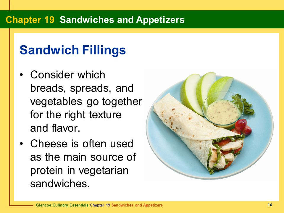 Sandwich Fillings Consider which breads, spreads, and vegetables go together for the right texture and flavor.