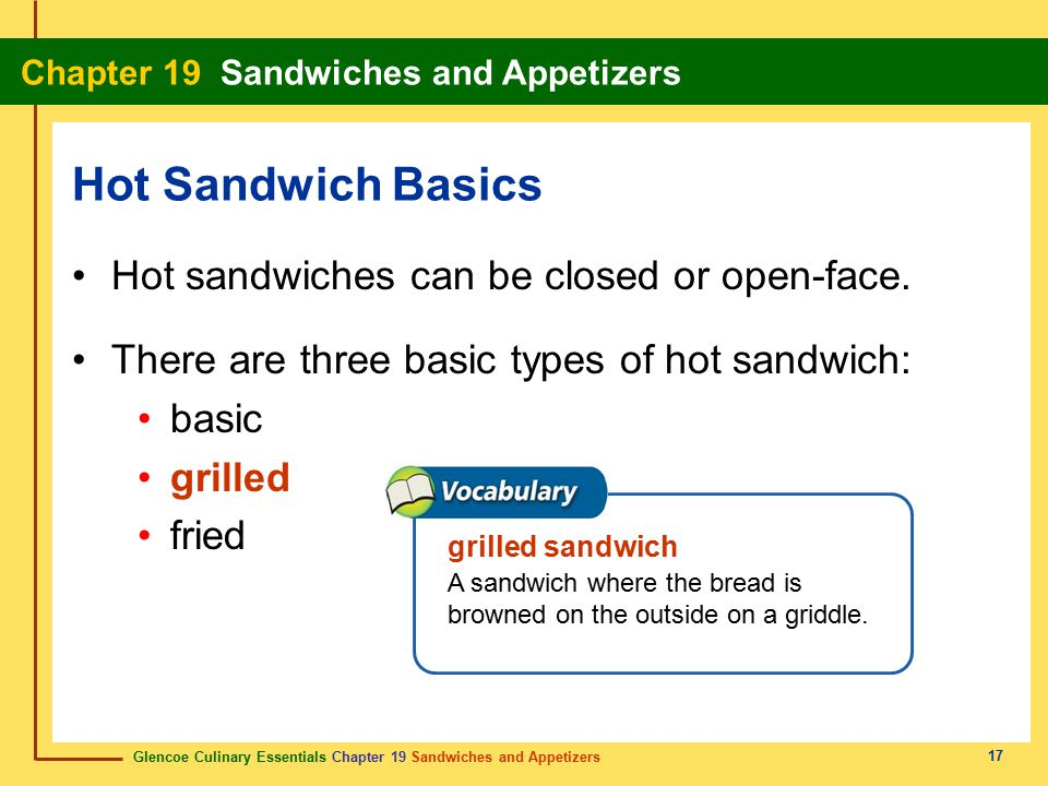 Hot Sandwich Basics Hot sandwiches can be closed or open-face.