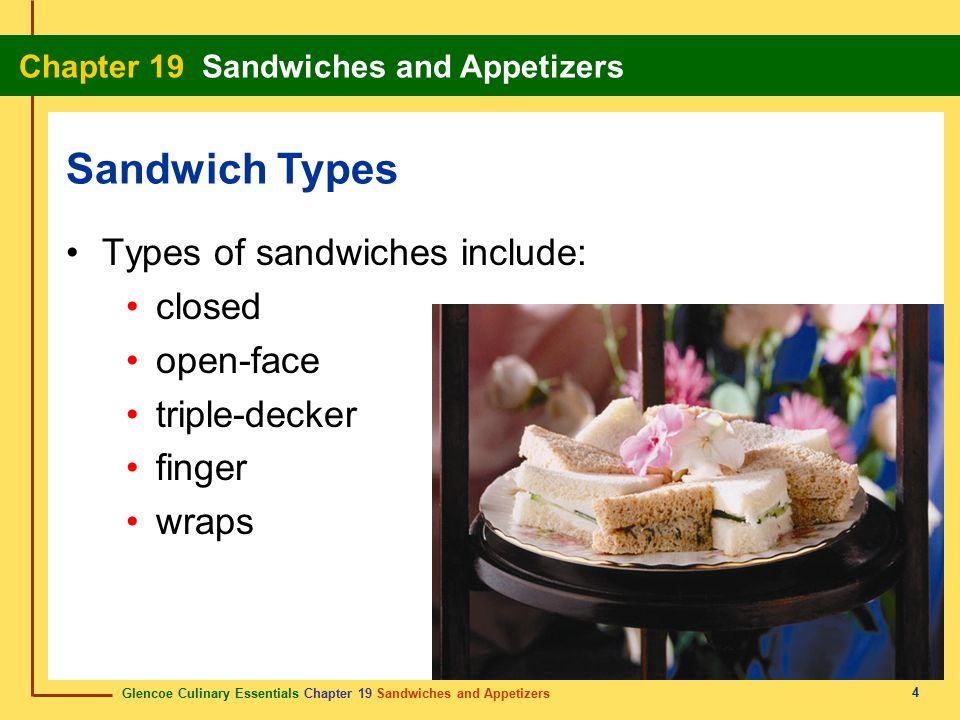 Sandwich Types Types of sandwiches include: closed open-face