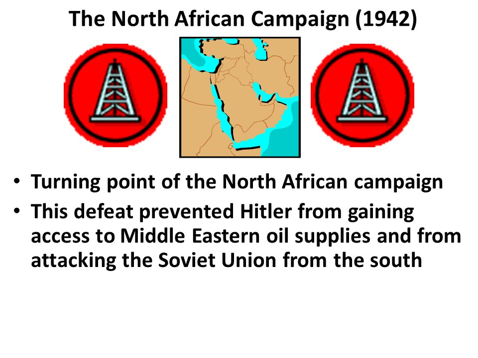 The North African Campaign (1942)