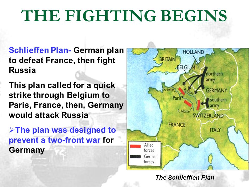 The First World War Ppt Download