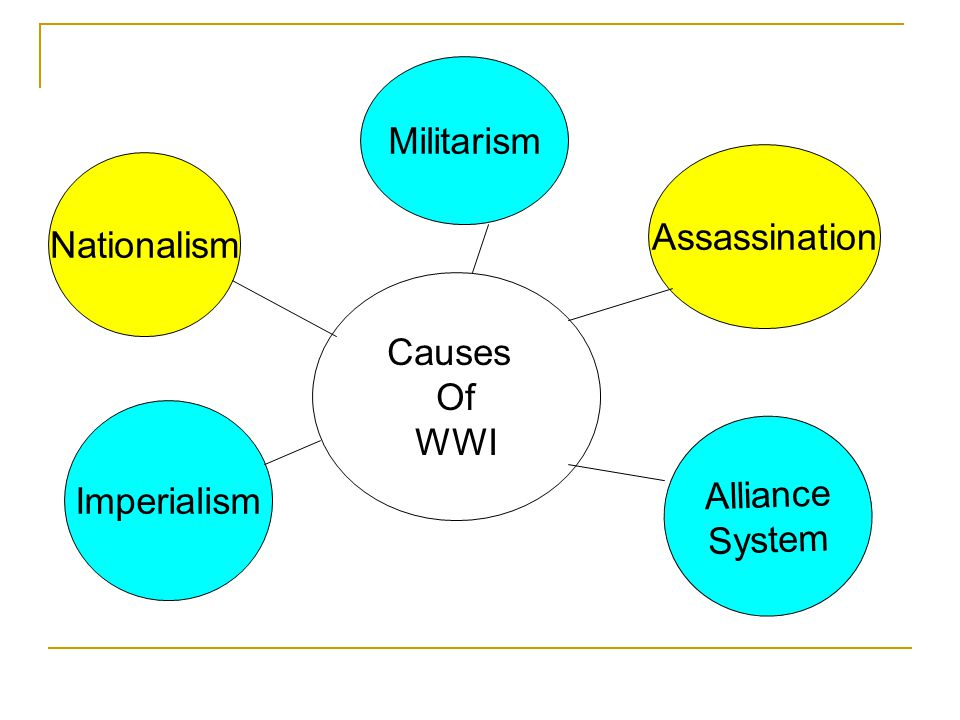 militarism imperialism nationalism and alliances of ww1 Why were nationalism, imperialism, alliances, and militarism important in wwi please helpive been stuck.