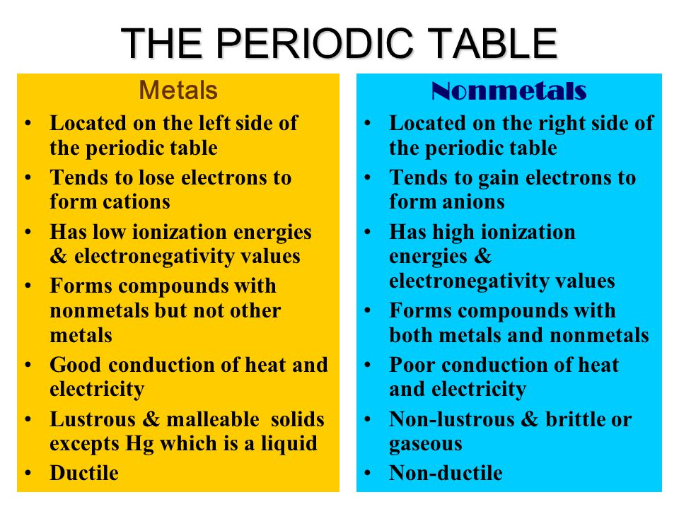 The periodic table is arranged in order of increasing number of the periodic table metals nonmetals urtaz Gallery