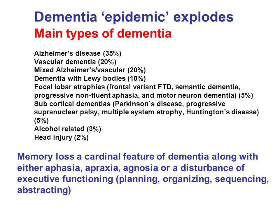 Dementia 'epidemic' explodes. Main types of dementia