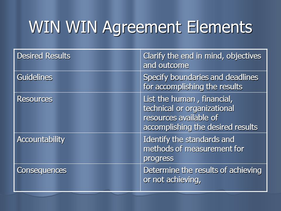 Habit 4 Think Win Win Ppt Download