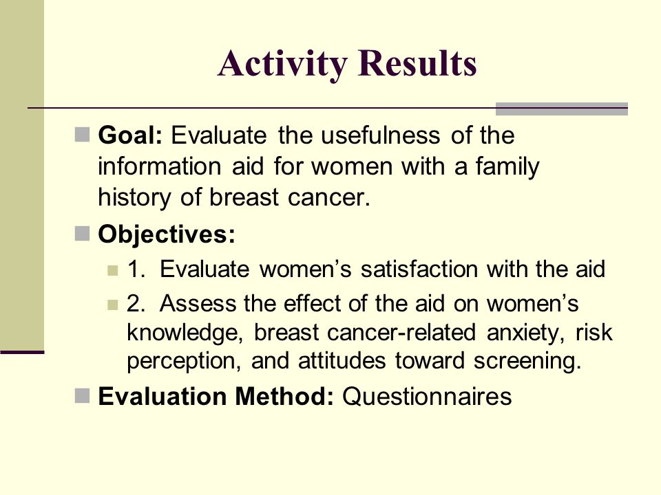 A Study of Womens Behavior and Attitude towards