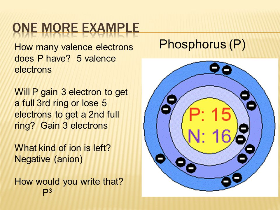 how to draw symbol for electrons