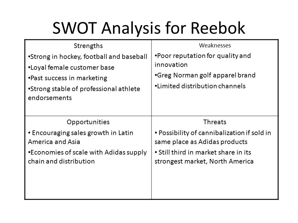 asics shoes swot analysis