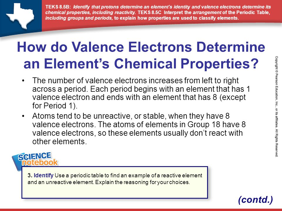 how do valence electrons determine an elements chemical properties - Periodic Table Arranged By Valence Electrons