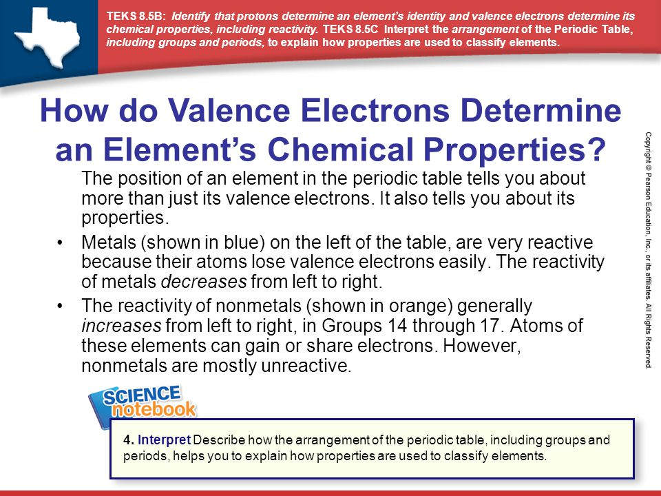 What determines an elements identity ppt video online download how do valence electrons determine an elements chemical properties urtaz Images