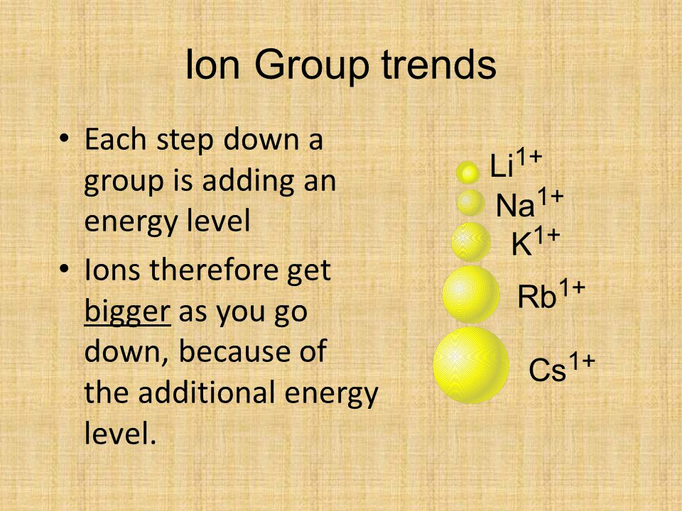 Ion Group trends Each step down a group is adding an energy level