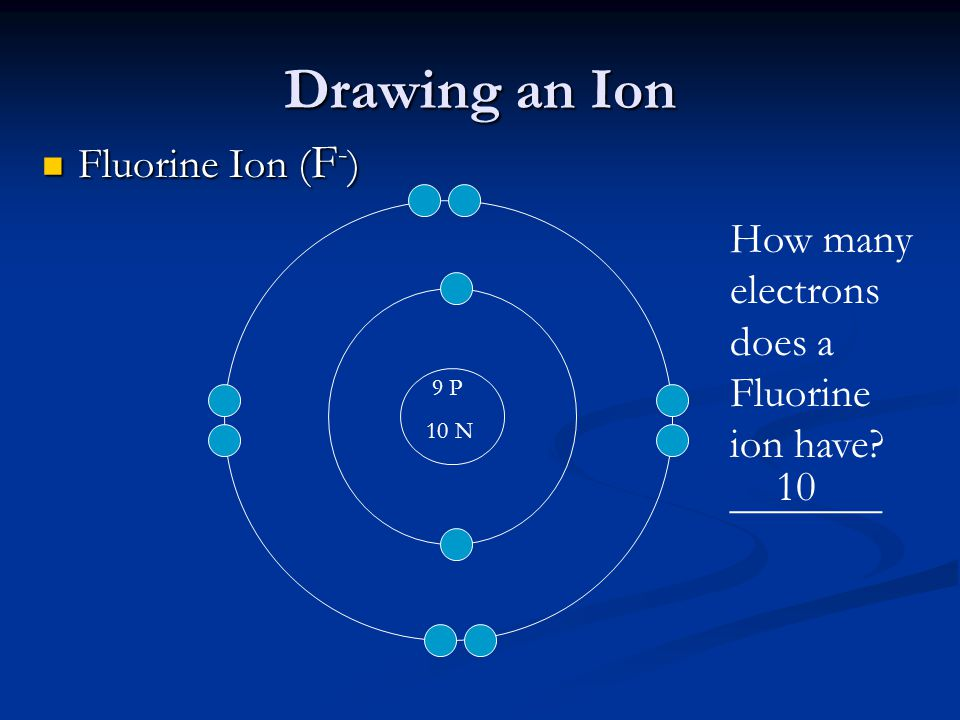 Drawing an Ion Fluorine Ion (F-)