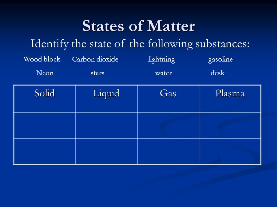 States of Matter Identify the state of the following substances: Solid