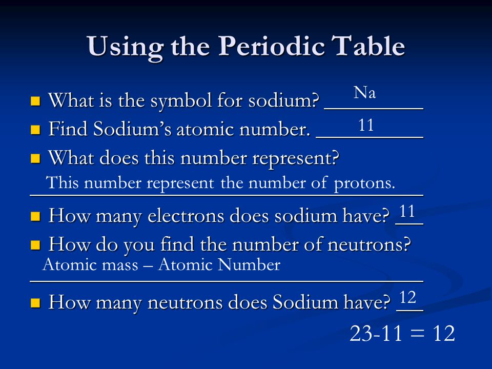 Using the Periodic Table